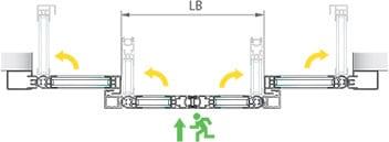 Porta corredissa Gilgen SLX Break Out amb fulles fixes batents. Per permetre la obertura en la direcció de la sortida en casos d'emergència, les fulles principals i laterals es poden obrir-se de forma  manual
