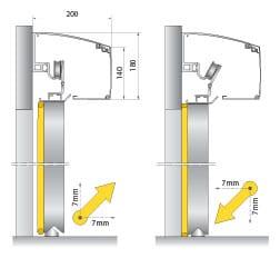 Puerta corredera hermetica quirofano gráfico